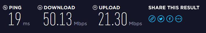 無線LAN(11n)のスピードテストの結果