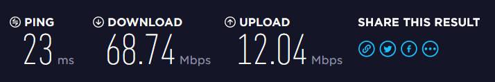 無線LAN(11ac)のスピードテストの結果